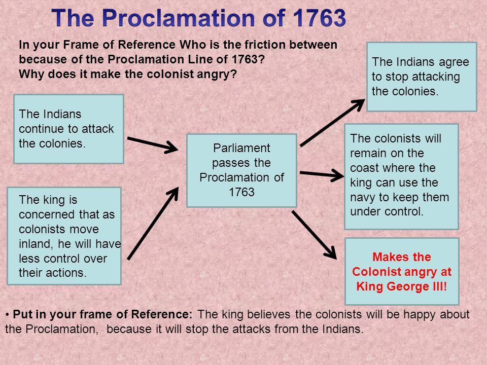 The Indians continue to attack the colonies.