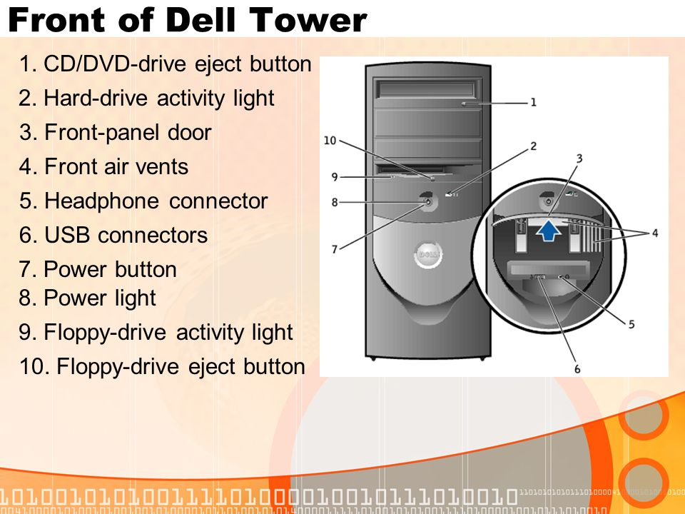 Front of Dell Tower 1. CD/DVD-drive eject button 7.