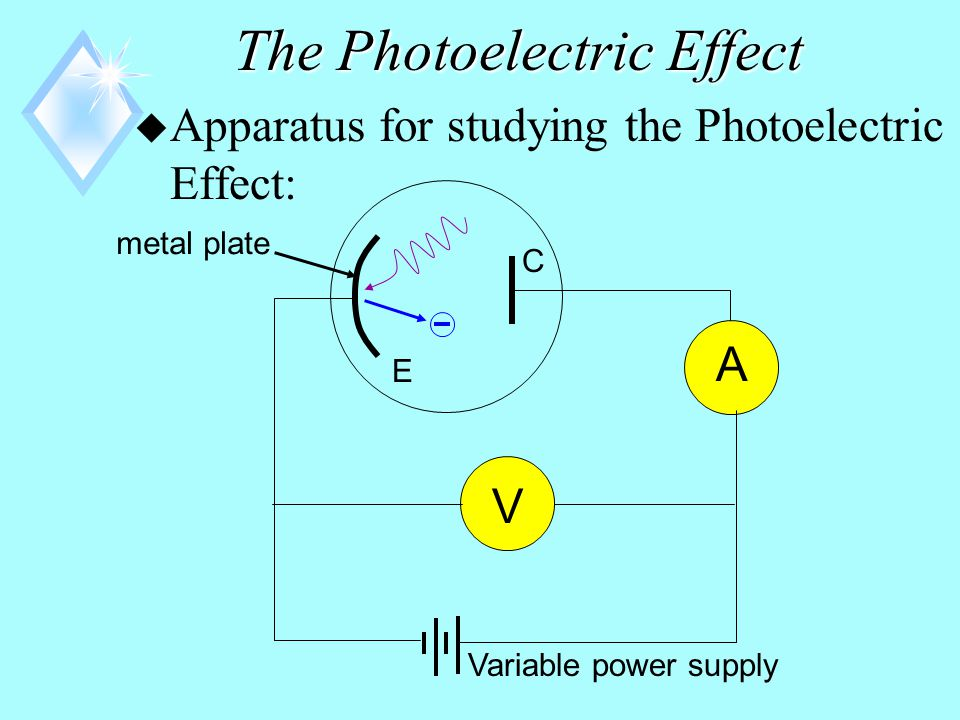The Photoelectric Effect u Light incident on the surface of a piece of metal can eject electrons from the metal surface.