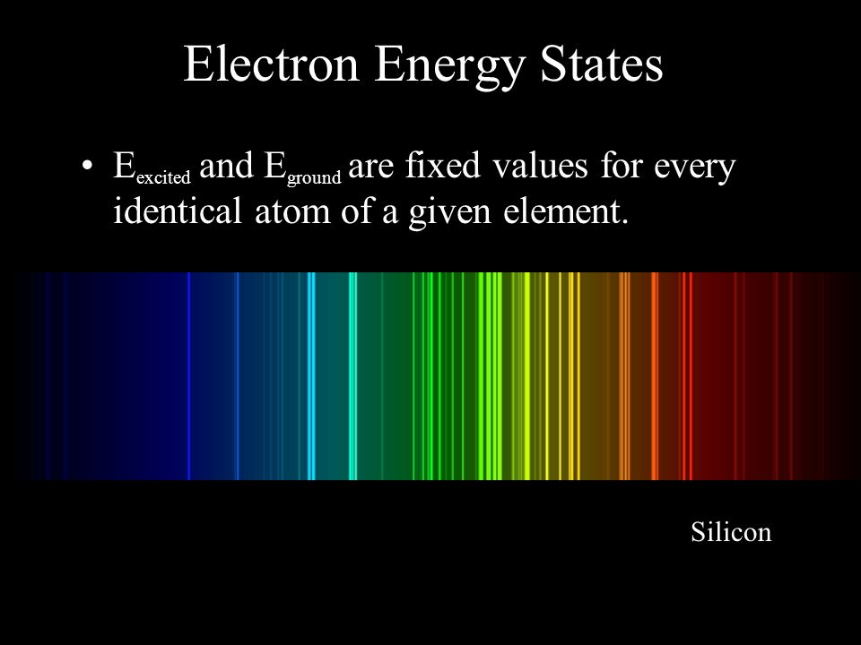 Electron Energy States E excited and E ground are fixed values for every identical atom of a given element.