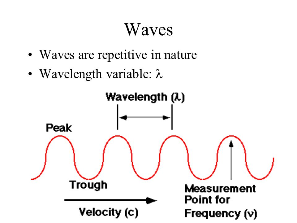 Waves Waves are repetitive in nature Wavelength variable: