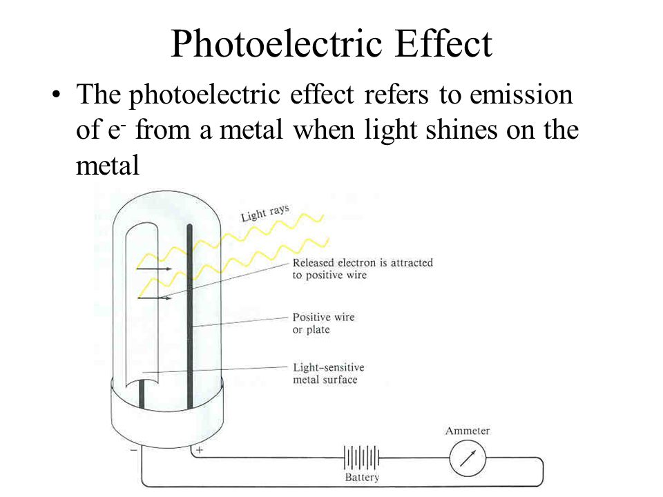 Photoelectric Effect The photoelectric effect refers to emission of e - from a metal when light shines on the metal