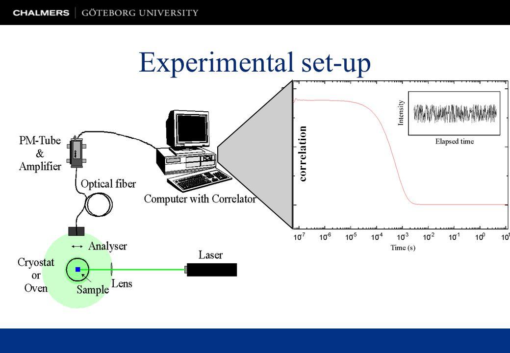 3 Experimental Set Up Correlation. Experimental Set Up Correlation. 4 DLS  Probes Density Fluctuations ...