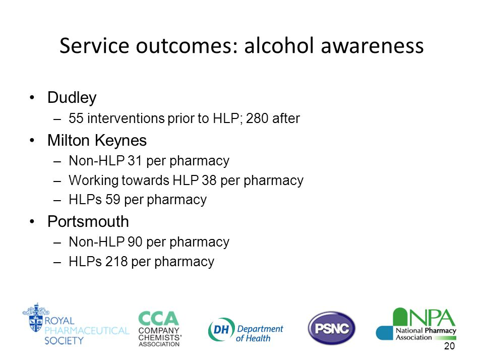 Service outcomes: alcohol awareness Dudley –55 interventions prior to HLP; 280 after Milton Keynes –Non-HLP 31 per pharmacy –Working towards HLP 38 per pharmacy –HLPs 59 per pharmacy Portsmouth –Non-HLP 90 per pharmacy –HLPs 218 per pharmacy 20