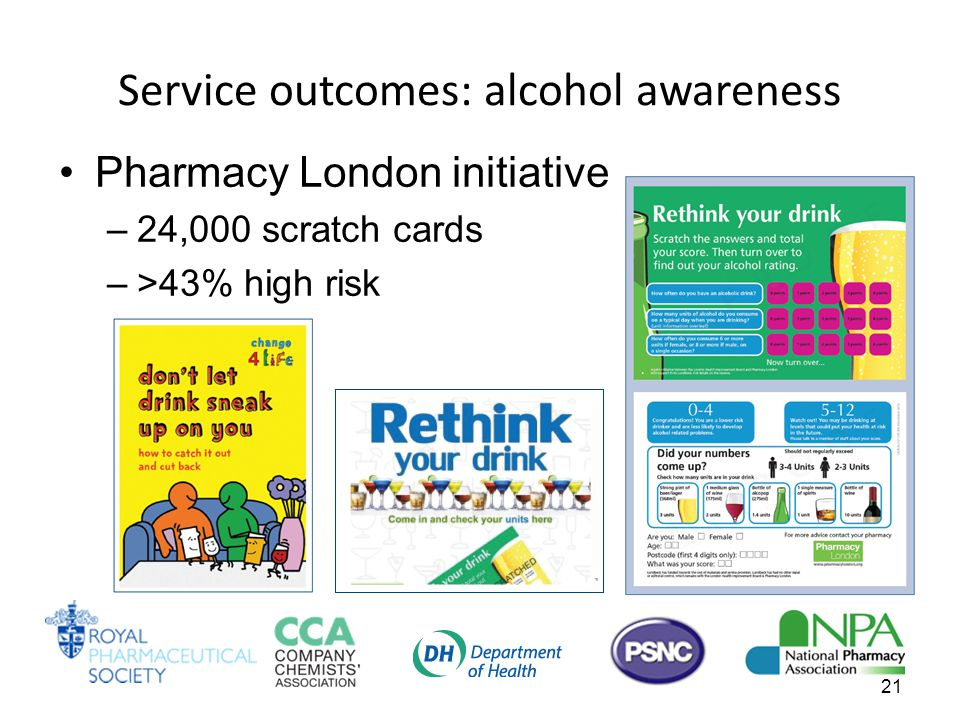 Service outcomes: alcohol awareness Pharmacy London initiative –24,000 scratch cards –>43% high risk 21