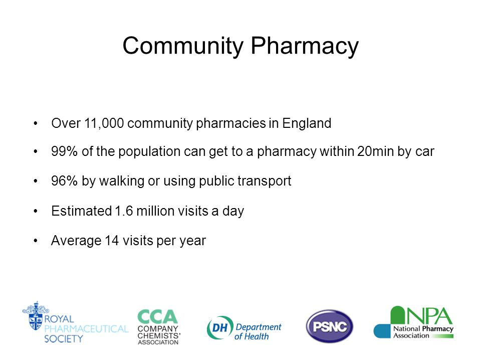 Community Pharmacy Over 11,000 community pharmacies in England 99% of the population can get to a pharmacy within 20min by car 96% by walking or using public transport Estimated 1.6 million visits a day Average 14 visits per year