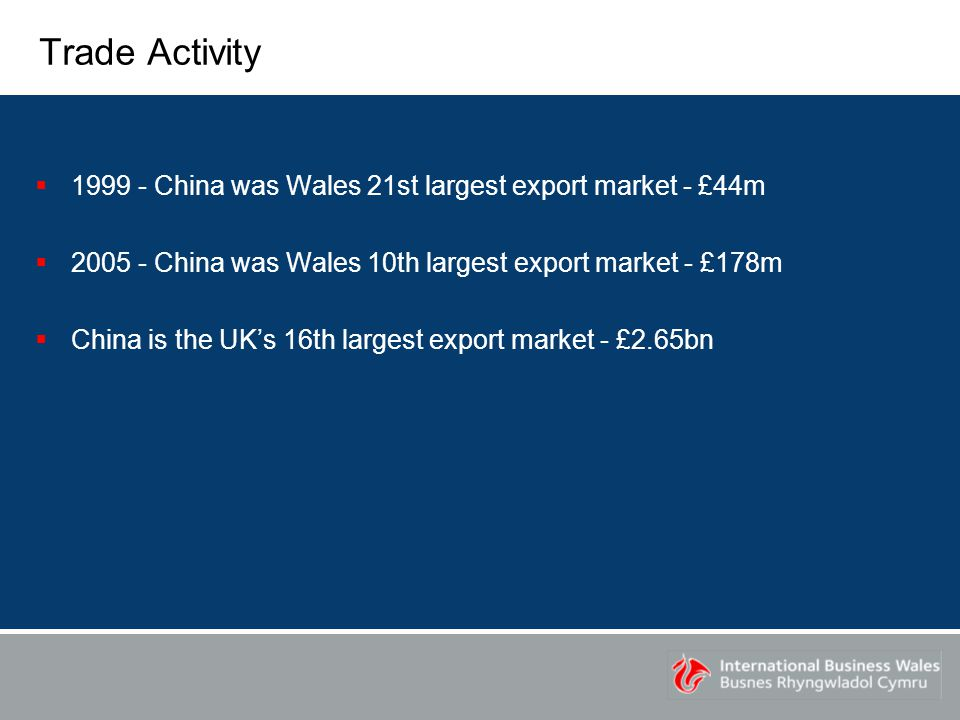 Trade Activity  China was Wales 21st largest export market - £44m  China was Wales 10th largest export market - £178m  China is the UK's 16th largest export market - £2.65bn