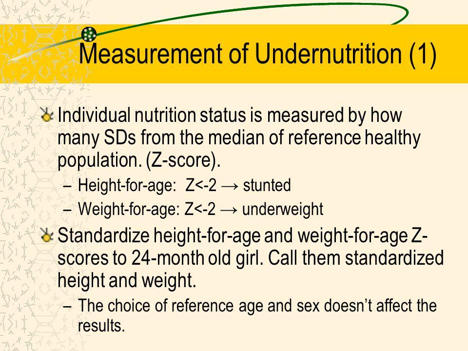 Micro-level Estimation of Child Undernutrition Indicators in