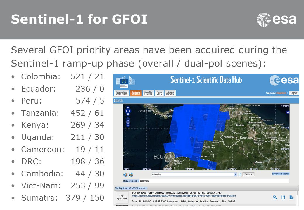 Sentinel-1 for GFOI Several GFOI priority areas have been acquired during the Sentinel-1 ramp-up phase (overall / dual-pol scenes): Colombia: 521 / 21 Ecuador: 236 / 0 Peru: 574 / 5 Tanzania: 452 / 61 Kenya: 269 / 34 Uganda: 211 / 30 Cameroon: 19 / 11 DRC: 198 / 36 Cambodia: 44 / 30 Viet-Nam:253 / 99 Sumatra: 379 / 150