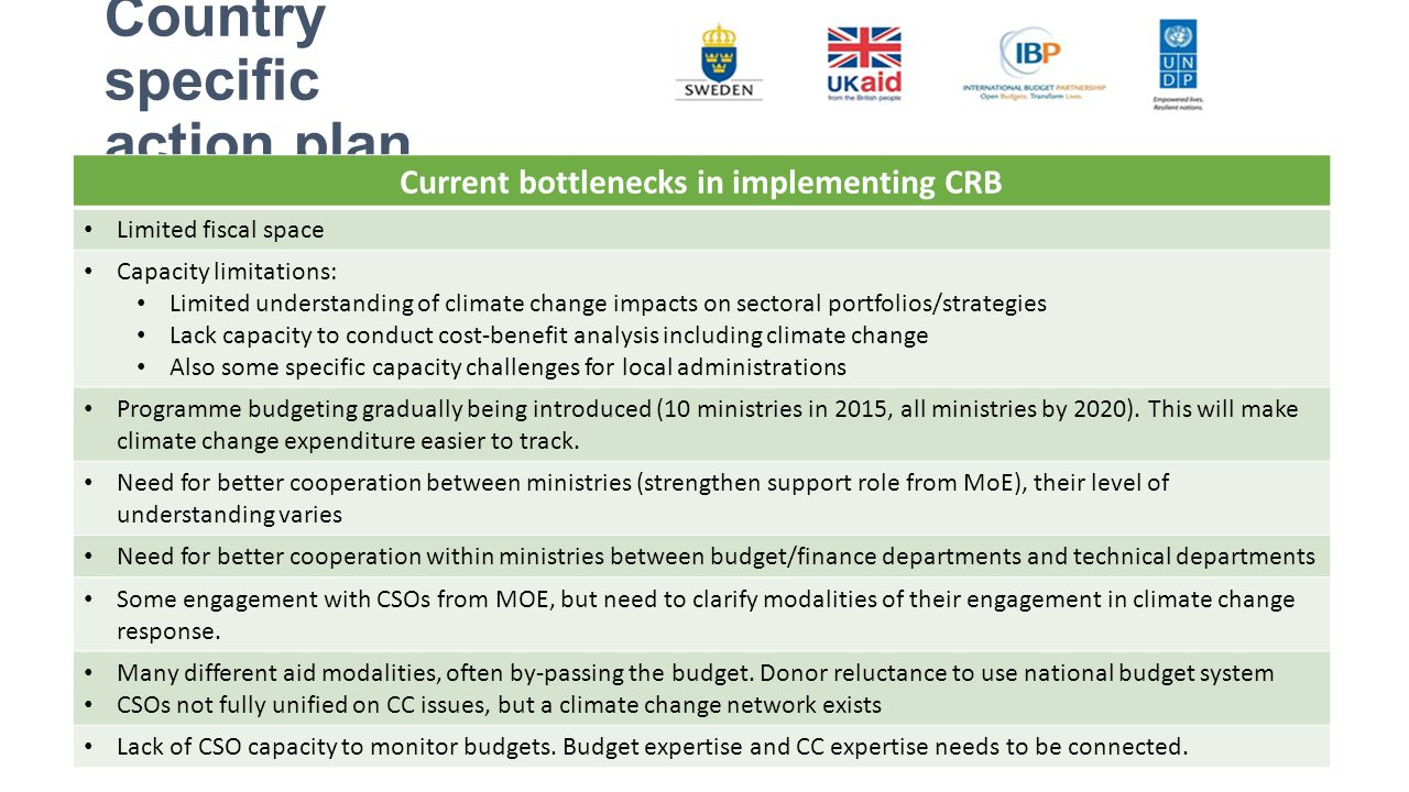 Country specific action plan Current bottlenecks in implementing CRB Limited fiscal space Capacity limitations: Limited understanding of climate change impacts on sectoral portfolios/strategies Lack capacity to conduct cost-benefit analysis including climate change Also some specific capacity challenges for local administrations Programme budgeting gradually being introduced (10 ministries in 2015, all ministries by 2020).