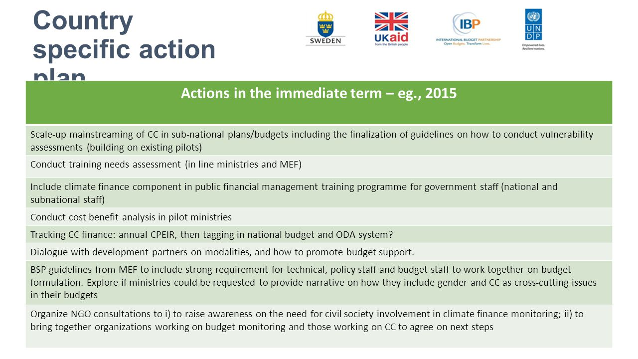 Country specific action plan Actions in the immediate term – eg., 2015 Scale-up mainstreaming of CC in sub-national plans/budgets including the finalization of guidelines on how to conduct vulnerability assessments (building on existing pilots) Conduct training needs assessment (in line ministries and MEF) Include climate finance component in public financial management training programme for government staff (national and subnational staff) Conduct cost benefit analysis in pilot ministries Tracking CC finance: annual CPEIR, then tagging in national budget and ODA system.