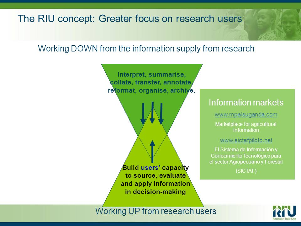 The RIU concept: Greater focus on research users Working DOWN from the information supply from research Interpret, summarise, collate, transfer, annotate, reformat, organise, archive, Build users' capacity to source, evaluate and apply information in decision-making Working UP from research users Information markets   Marketplace for agricultural information   El Sistema de Información y Conocimiento Tecnológico para el sector Agropecuario y Forestal (SICTAF)