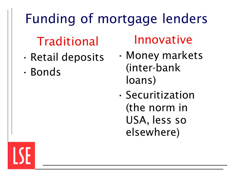 Funding of mortgage lenders Traditional Retail deposits Bonds Innovative Money markets (inter-bank loans) Securitization (the norm in USA, less so elsewhere )