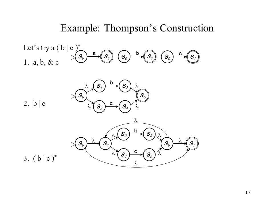 15 Example: Thompson's Construction Let's try a ( b | c ) * 1.
