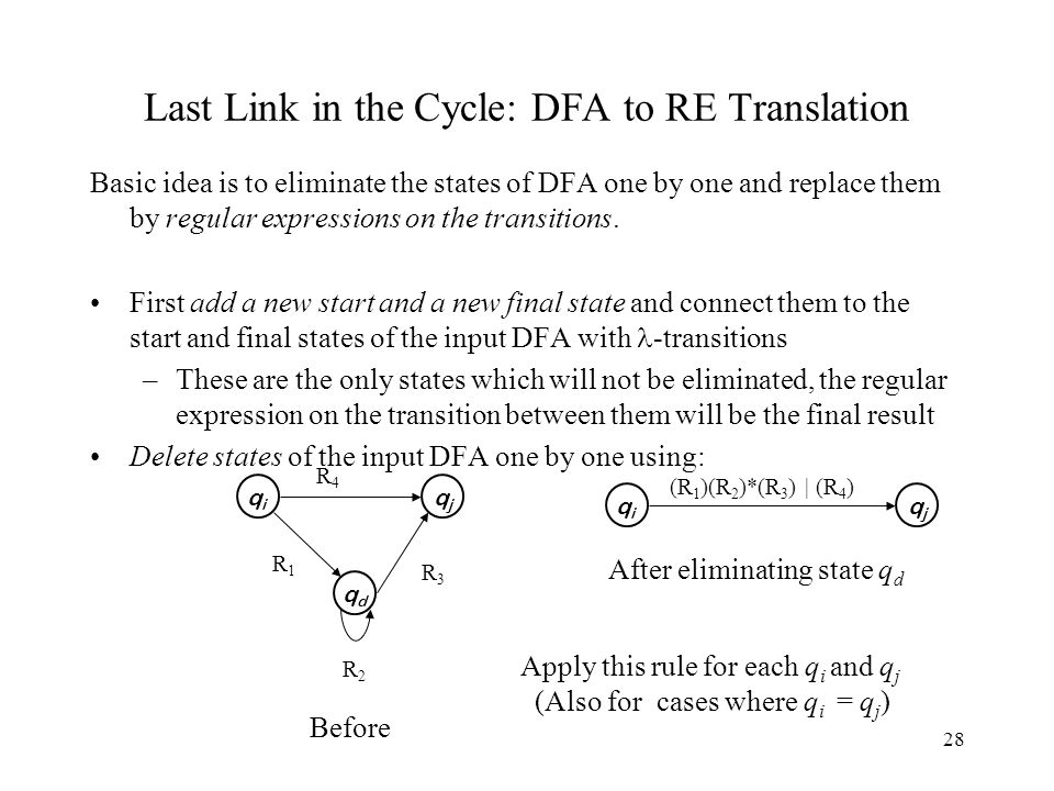 28 Last Link in the Cycle: DFA to RE Translation Basic idea is to eliminate the states of DFA one by one and replace them by regular expressions on the transitions.