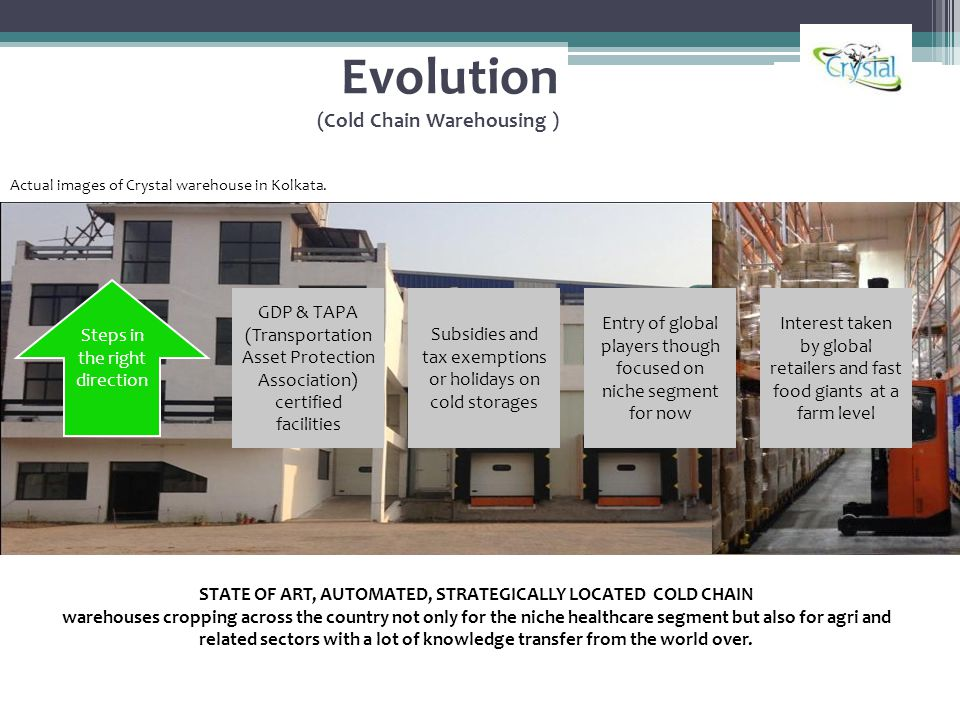 Evolution (Cold Chain Warehousing ) STATE OF ART, AUTOMATED, STRATEGICALLY LOCATED COLD CHAIN warehouses cropping across the country not only for the niche healthcare segment but also for agri and related sectors with a lot of knowledge transfer from the world over.