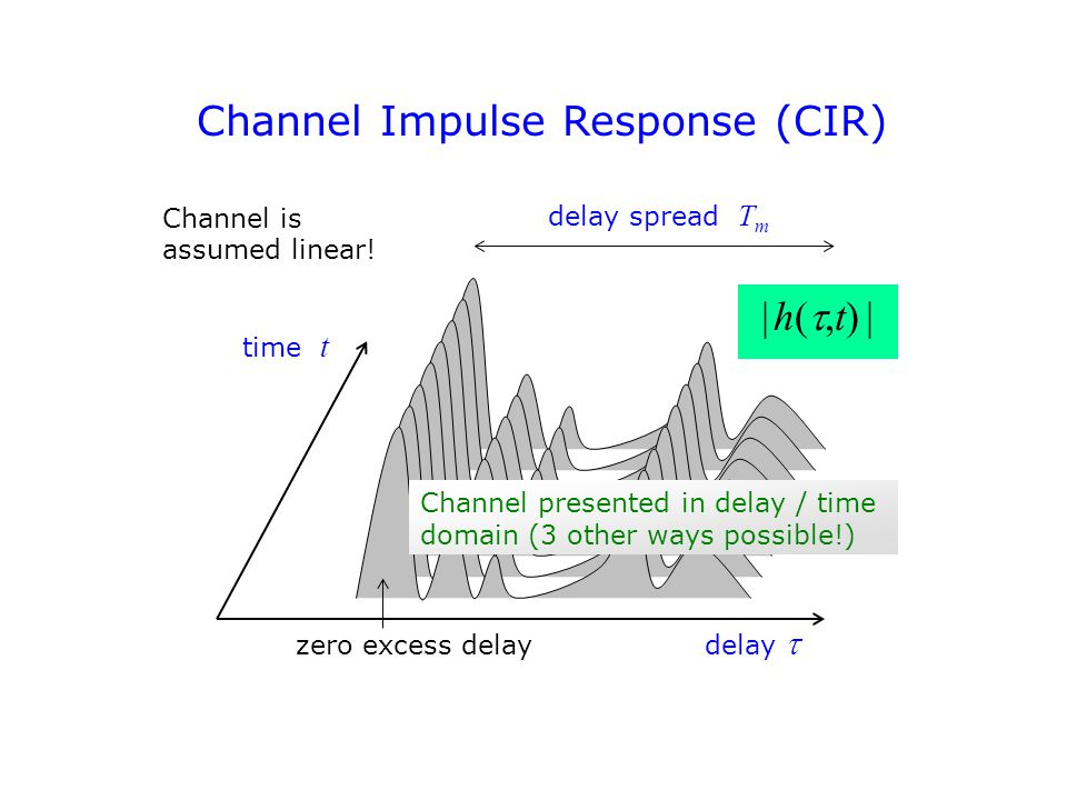 Channel Impulse Response (CIR) time t  h(,t)  h(,t)  zero excess delay delay spread T m delay  Channel is assumed linear.