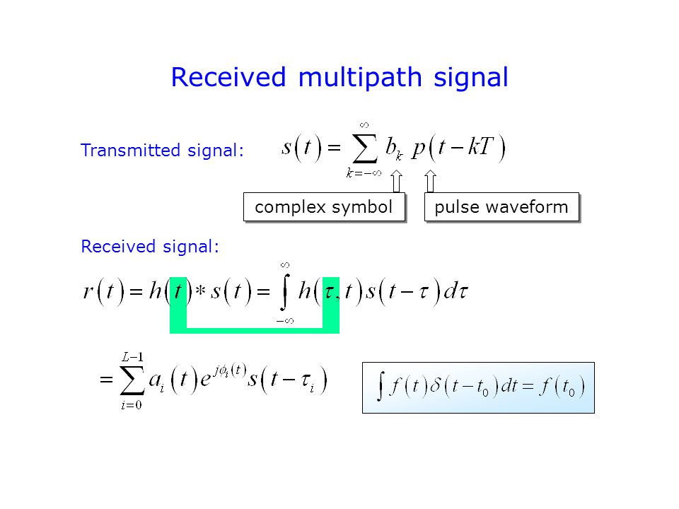 Received multipath signal pulse waveform complex symbol Transmitted signal: Received signal: