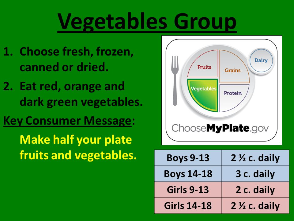 Vegetables Group 1.Choose fresh, frozen, canned or dried.