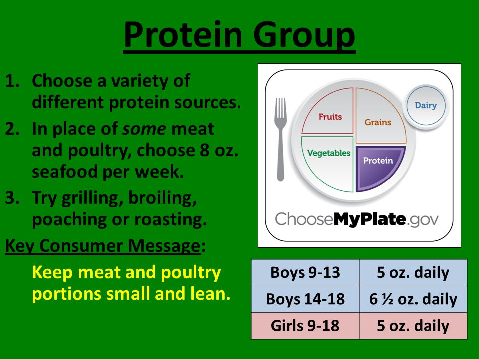 Protein Group 1.Choose a variety of different protein sources.