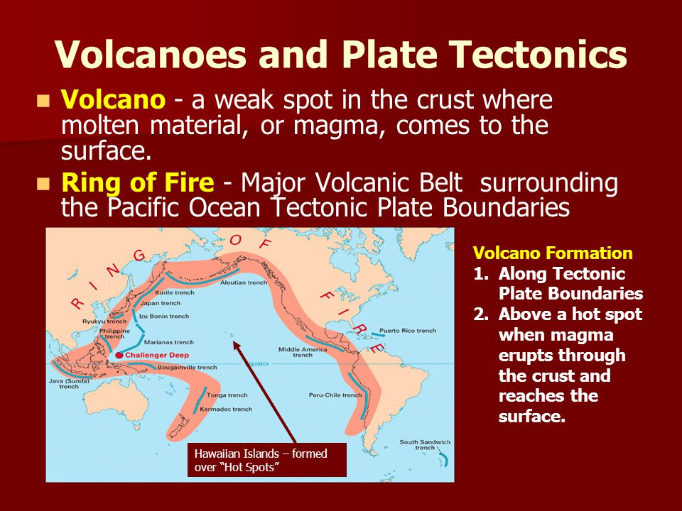 Volcanoes and Plate Tectonics Volcano - a weak spot in the crust where molten material, or magma, comes to the surface.