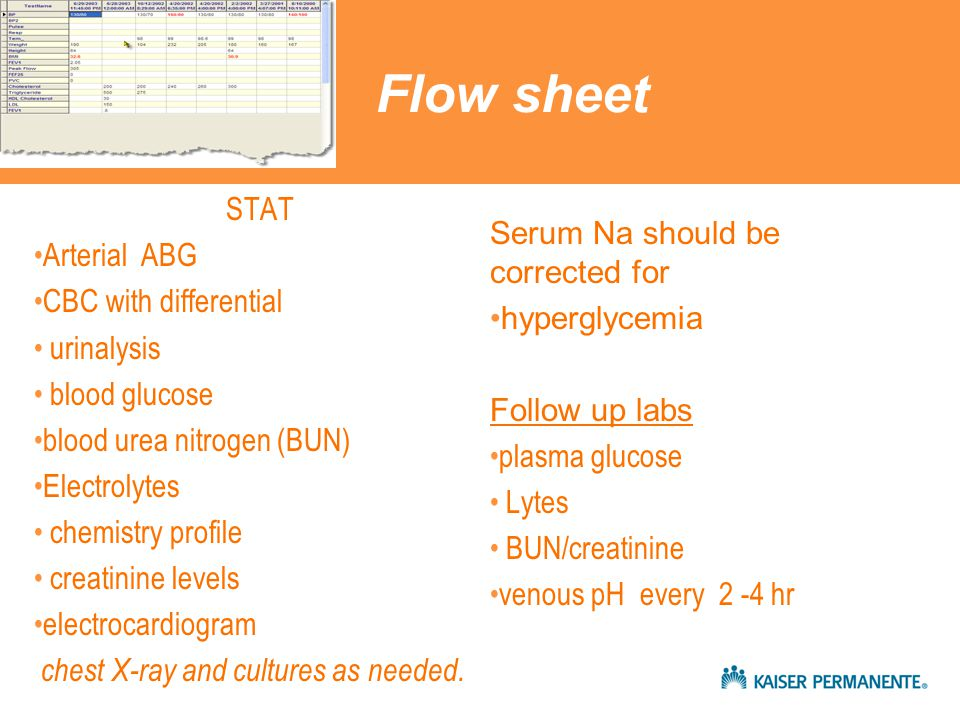 Flow sheet STAT Arterial ABG CBC with differential urinalysis blood glucose blood urea nitrogen (BUN) Electrolytes chemistry profile creatinine levels electrocardiogram chest X-ray and cultures as needed.