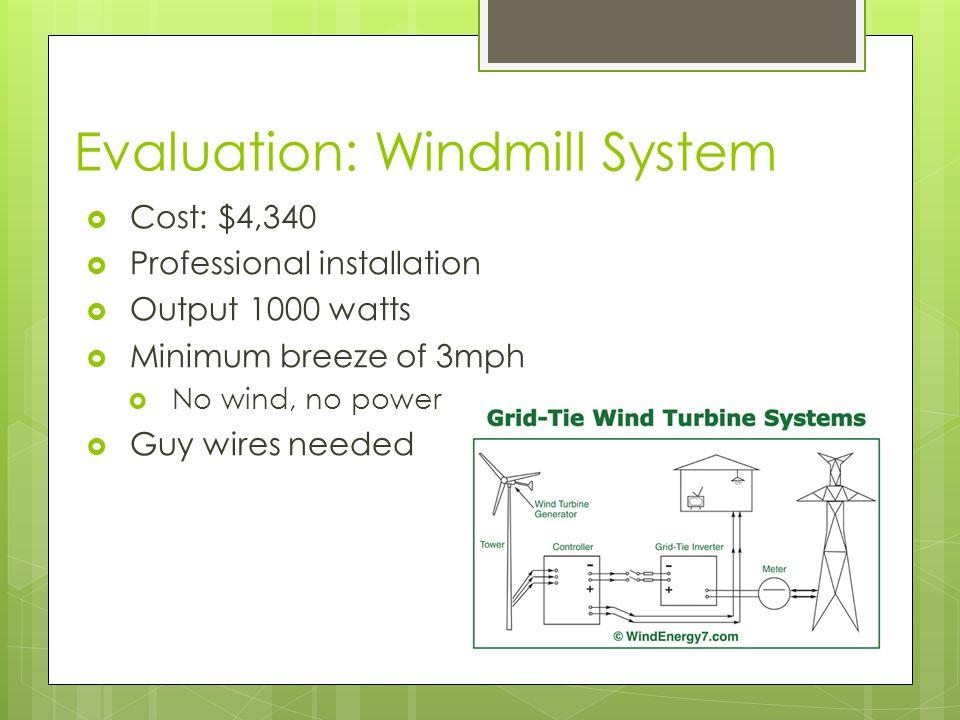 Amazing Windenergy7 Wiring Diagram Basic Electronics Wiring Diagram Wiring 101 Cajosaxxcnl