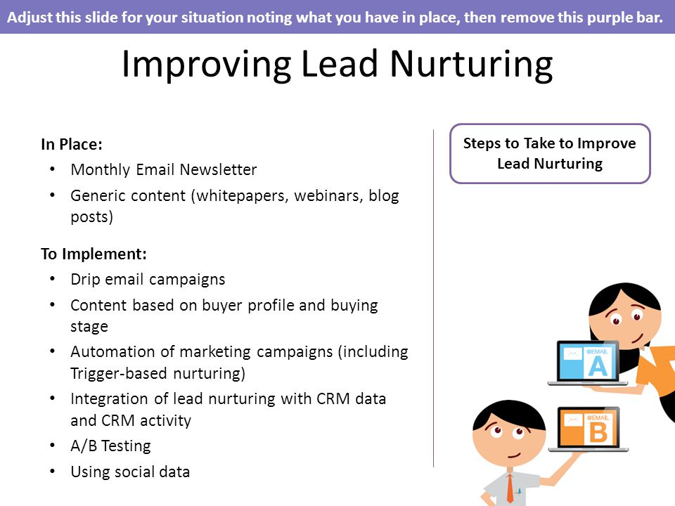 Steps to Take to Improve Lead Nurturing Improving Lead Nurturing In Place: Monthly  Newsletter Generic content (whitepapers, webinars, blog posts) To Implement: Drip  campaigns Content based on buyer profile and buying stage Automation of marketing campaigns (including Trigger-based nurturing) Integration of lead nurturing with CRM data and CRM activity A/B Testing Using social data Adjust this slide for your situation noting what you have in place, then remove this purple bar.