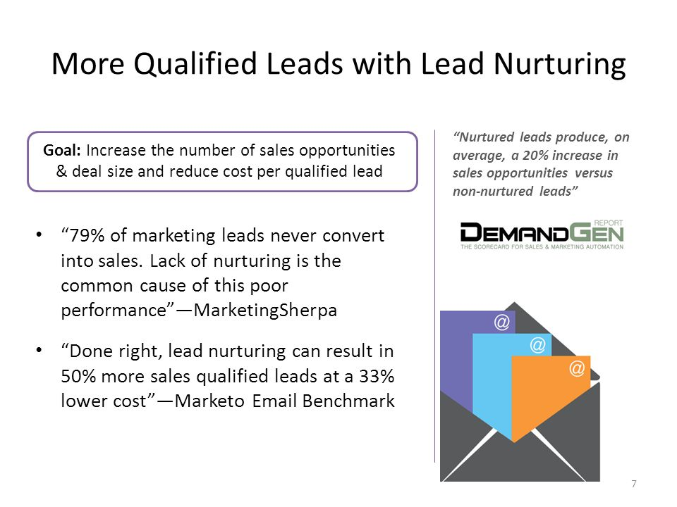 More Qualified Leads with Lead Nurturing Goal: Increase the number of sales opportunities & deal size and reduce cost per qualified lead 79% of marketing leads never convert into sales.