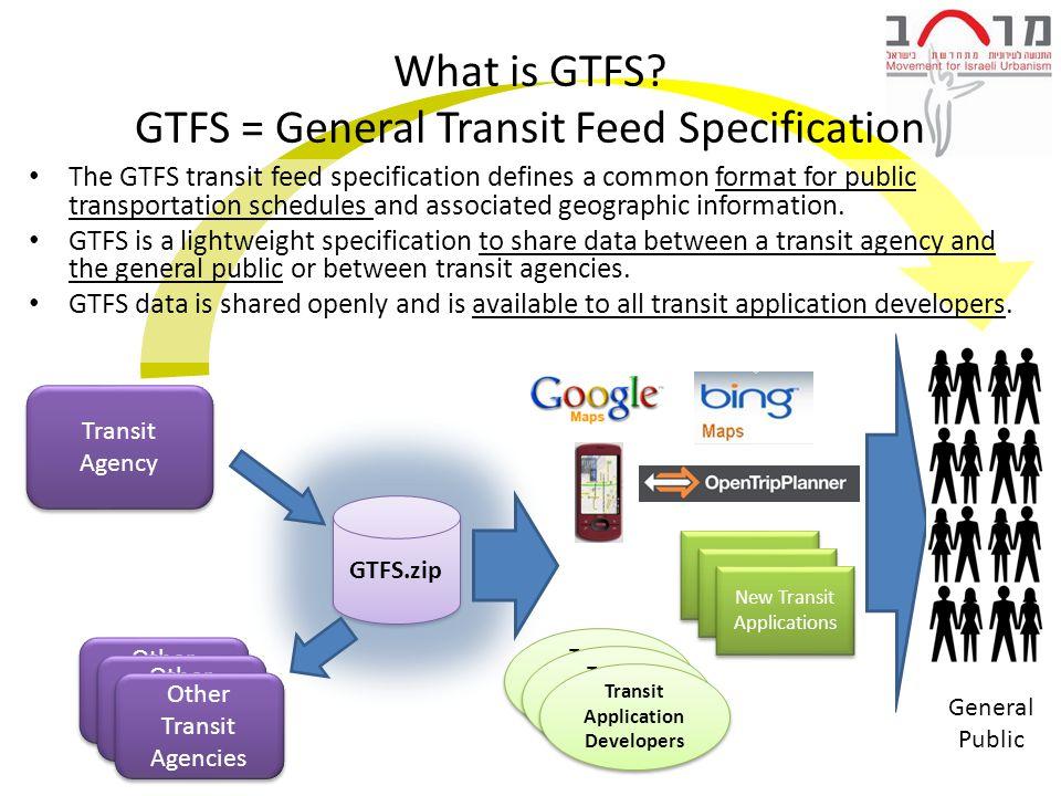 אפליקציות מידע למשתמשי התחבורה הציבורית עדכון ודיון עם נחמן