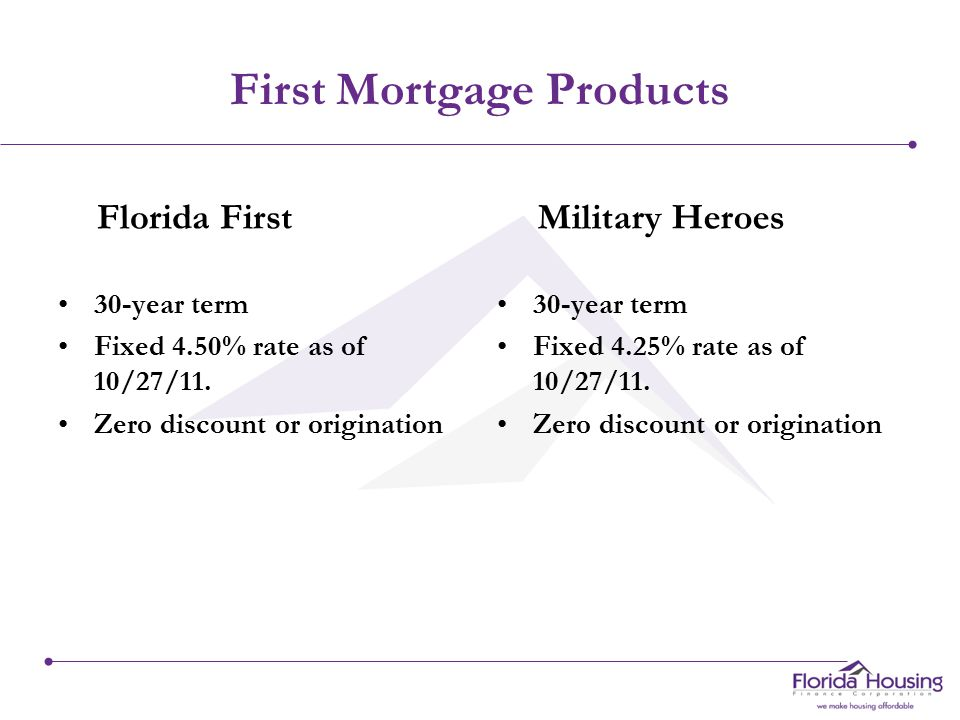 First Mortgage Products Florida First 30-year term Fixed 4.50% rate as of 10/27/11.