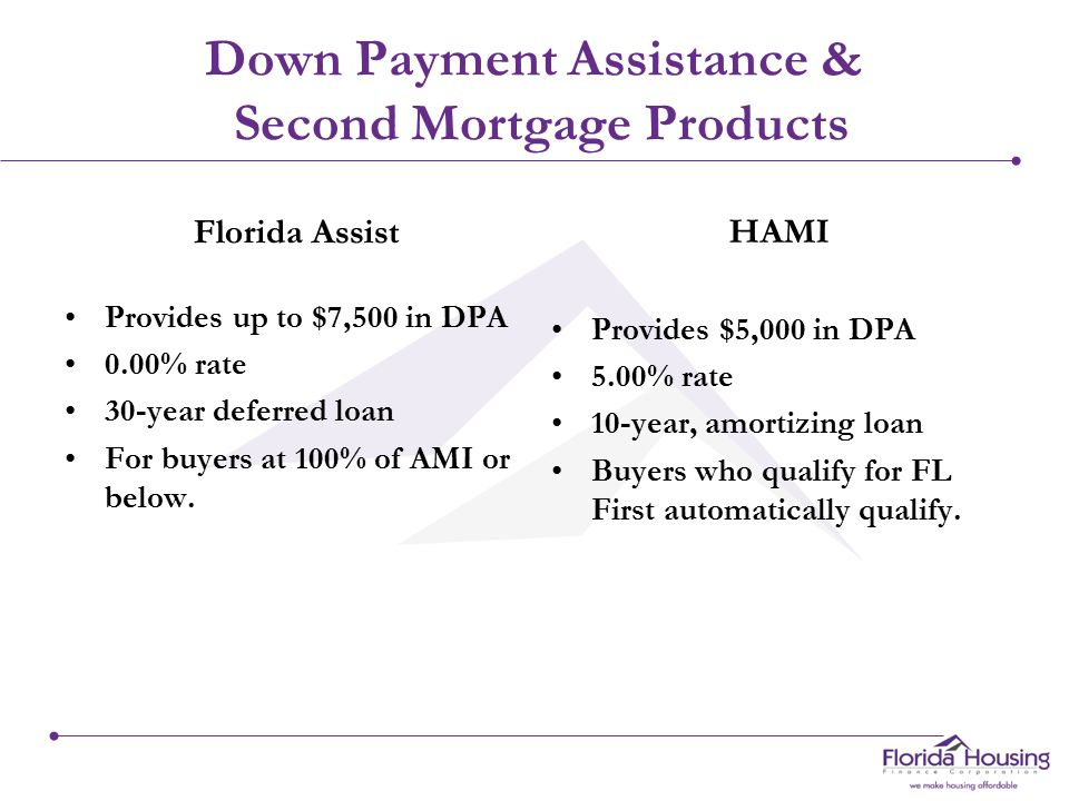 Down Payment Assistance & Second Mortgage Products Florida Assist Provides up to $7,500 in DPA 0.00% rate 30-year deferred loan For buyers at 100% of AMI or below.