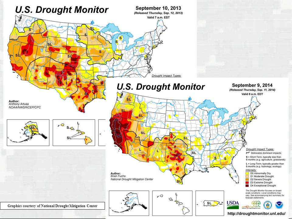 Graphics courtesy of National Drought Mitigation Center