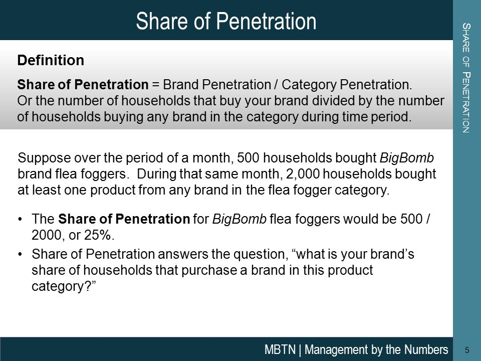 Share of Penetration Suppose over the period of a month, 500 households bought BigBomb brand flea foggers.