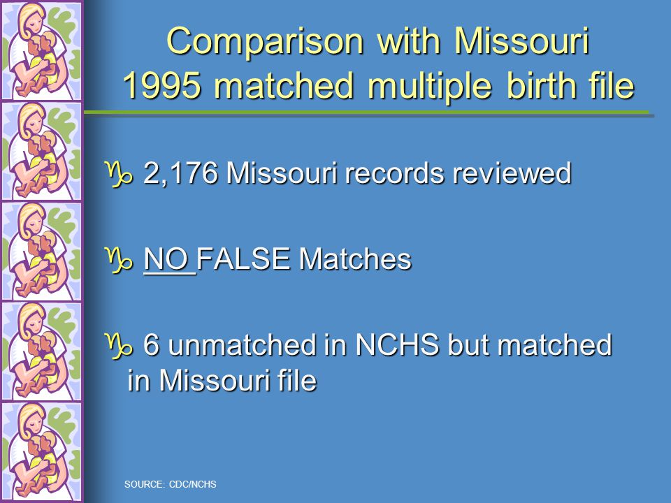 SOURCE: CDC/NCHS Comparison with Missouri 1995 matched multiple birth file  2,176 Missouri records reviewed  NO FALSE Matches  6 unmatched in NCHS but matched in Missouri file