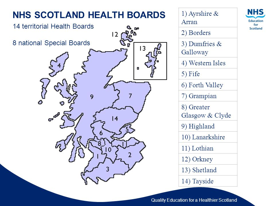 Quality Education for a Healthier Scotland 1) Ayrshire & Arran 2) Borders 3) Dumfries & Galloway 4) Western Isles 5) Fife 6) Forth Valley 7) Grampian 8) Greater Glasgow & Clyde 9) Highland 10) Lanarkshire 11) Lothian 12) Orkney 13) Shetland 14) Tayside NHS SCOTLAND HEALTH BOARDS 14 territorial Health Boards 8 national Special Boards