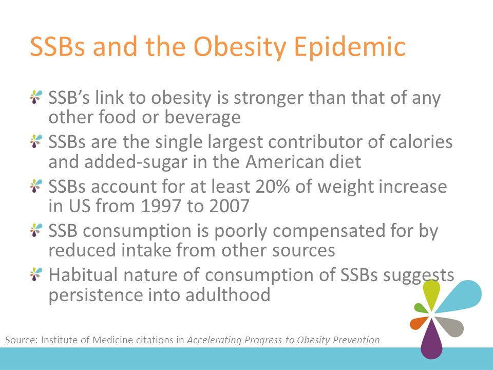 SSBs and the Obesity Epidemic SSB's link to obesity is stronger than that of any other food or beverage SSBs are the single largest contributor of calories and added-sugar in the American diet SSBs account for at least 20% of weight increase in US from 1997 to 2007 SSB consumption is poorly compensated for by reduced intake from other sources Habitual nature of consumption of SSBs suggests persistence into adulthood Source: Institute of Medicine citations in Accelerating Progress to Obesity Prevention