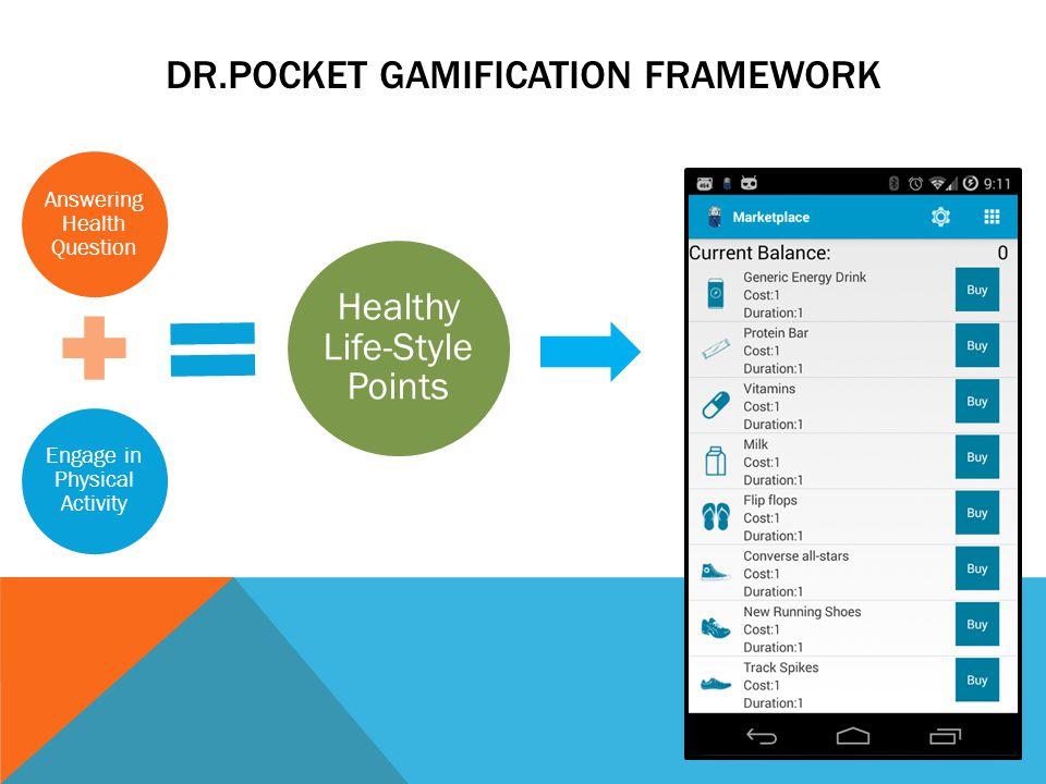 DR.POCKET GAMIFICATION FRAMEWORK Answering Health Question Engage in Physical Activity Healthy Life-Style Points