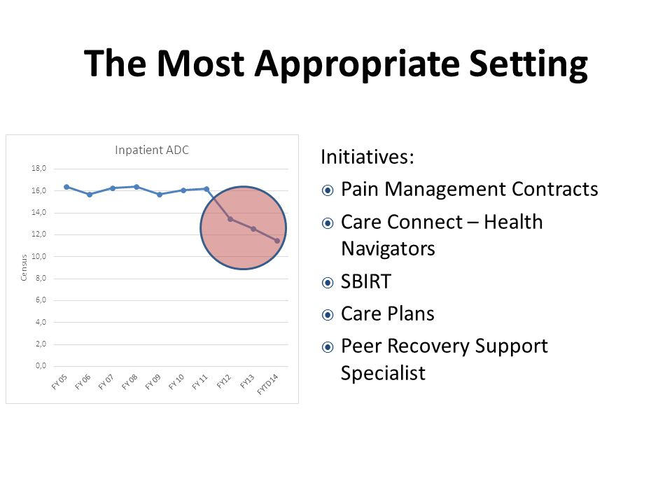 The Most Appropriate Setting Initiatives:  Pain Management Contracts  Care Connect – Health Navigators  SBIRT  Care Plans  Peer Recovery Support Specialist