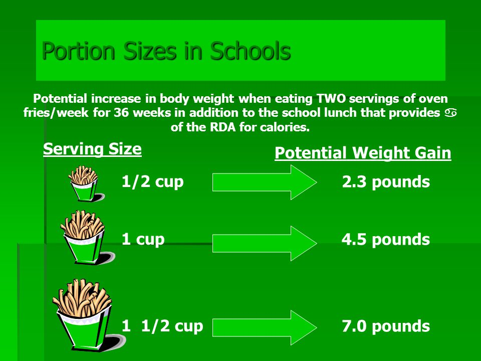 Portion Sizes in Schools Typical a la carte lunch: fruit drink, cheese pizza and fries = 1,060 calories