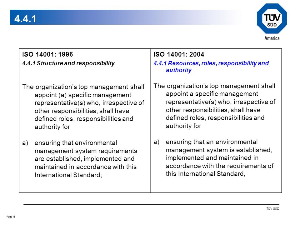 19Page TÜV SÜD ISO 14001: Structure and responsibility The organization's top management shall appoint (a) specific management representative(s) who, irrespective of other responsibilities, shall have defined roles, responsibilities and authority for a)ensuring that environmental management system requirements are established, implemented and maintained in accordance with this International Standard; ISO 14001: Resources, roles, responsibility and authority The organization s top management shall appoint a specific management representative(s) who, irrespective of other responsibilities, shall have defined roles, responsibilities and authority for a)ensuring that an environmental management system is established, implemented and maintained in accordance with the requirements of this International Standard,