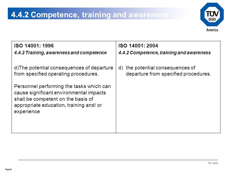 24Page TÜV SÜD ISO 14001: Training, awareness and competence d)The potential consequences of departure from specified operating procedures.