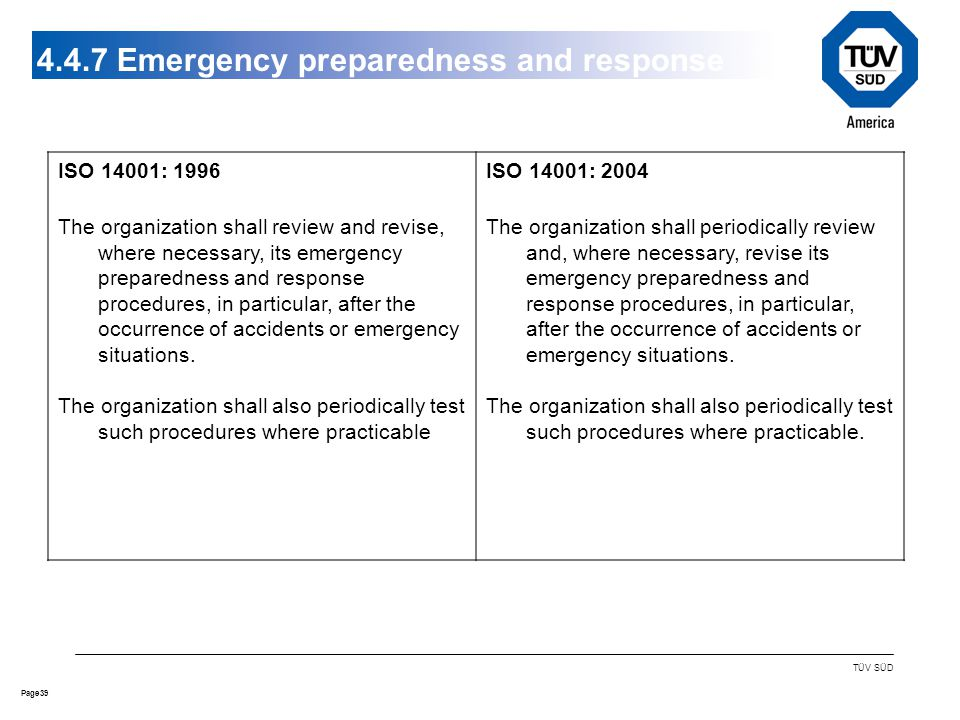 39Page TÜV SÜD Emergency preparedness and response ISO 14001: 1996 The organization shall review and revise, where necessary, its emergency preparedness and response procedures, in particular, after the occurrence of accidents or emergency situations.