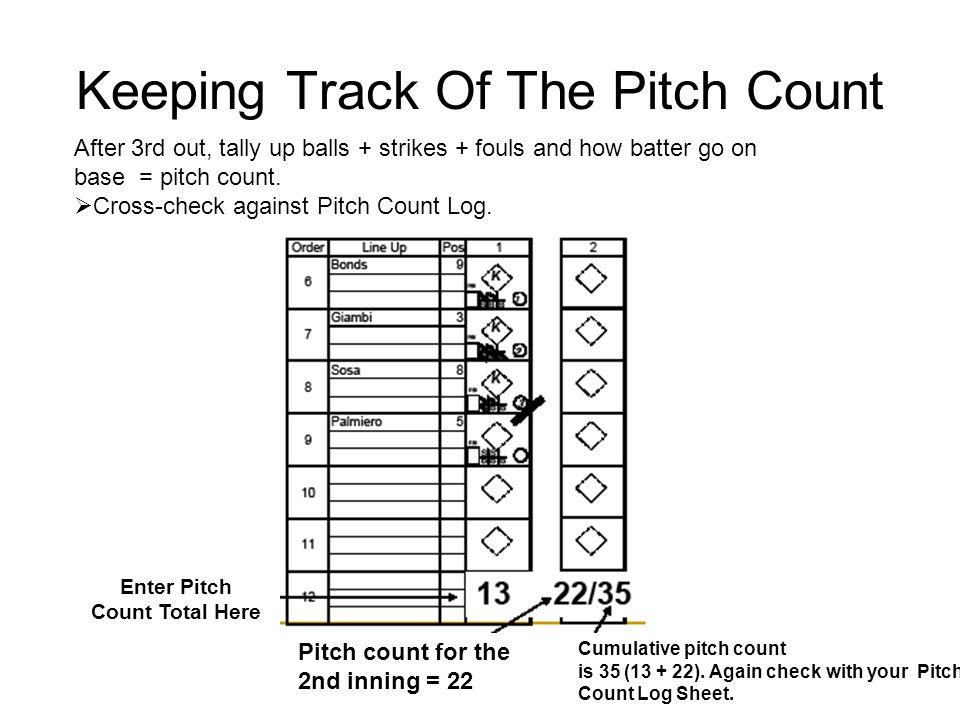 southside little league scorekeeper s guide official scorekeeping