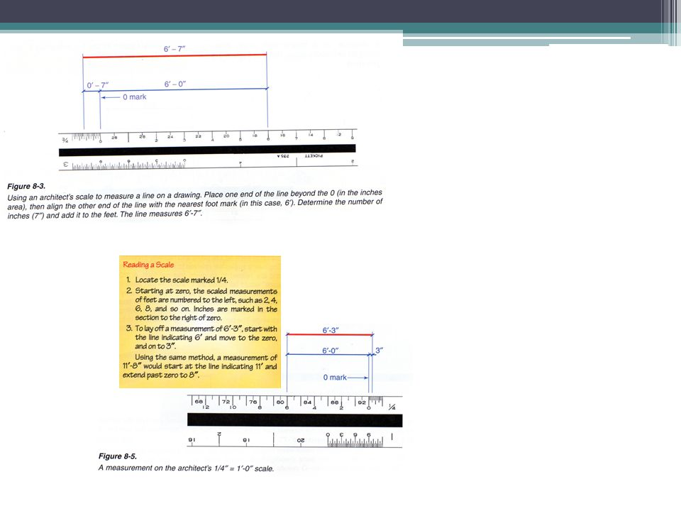 Rulers Ppt Video Online Download