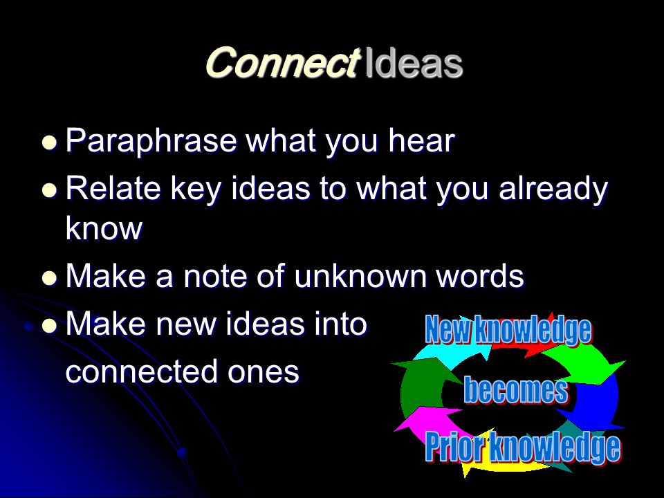 Connect Ideas Paraphrase what you hear Paraphrase what you hear Relate key ideas to what you already know Relate key ideas to what you already know Make a note of unknown words Make a note of unknown words Make new ideas into Make new ideas into connected ones