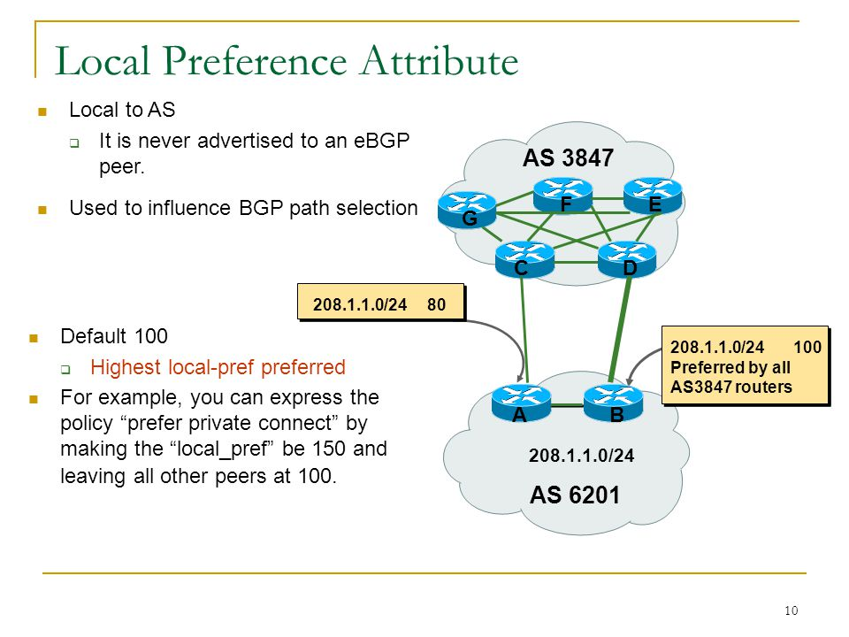10 Local Preference Attribute Local to AS  It is never advertised to an eBGP peer.
