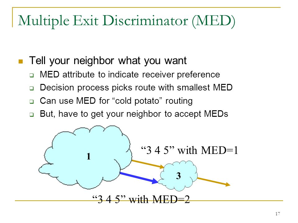 17 Multiple Exit Discriminator (MED) Tell your neighbor what you want  MED attribute to indicate receiver preference  Decision process picks route with smallest MED  Can use MED for cold potato routing  But, have to get your neighbor to accept MEDs with MED= with MED=1