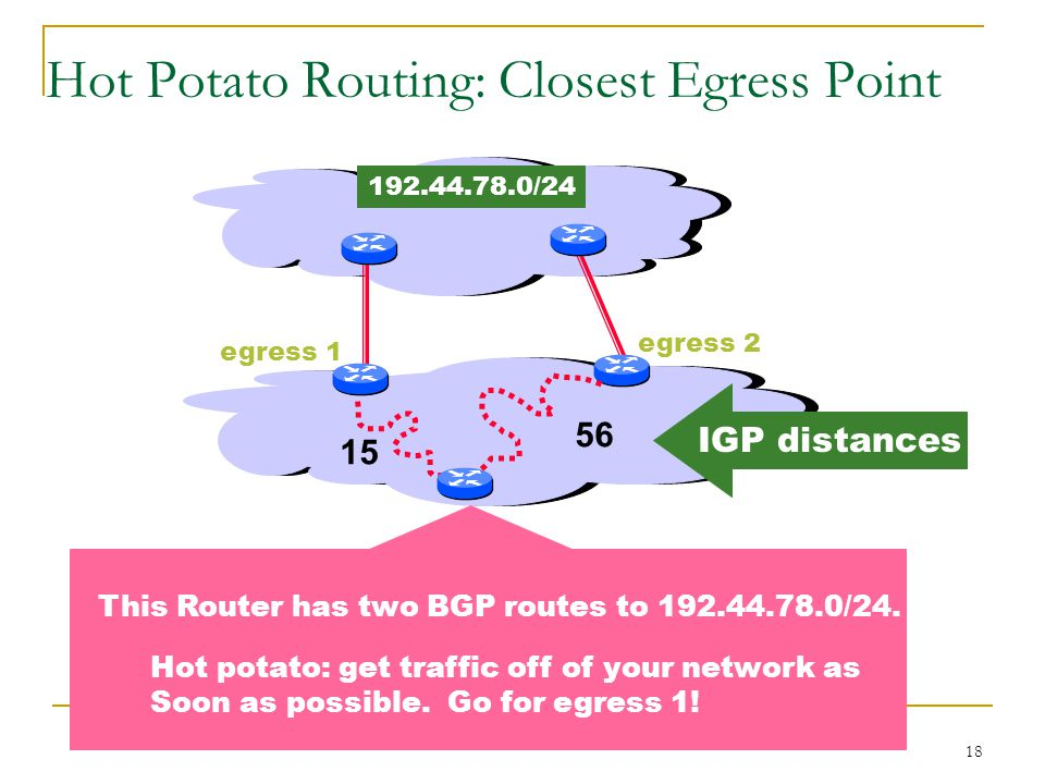 18 Hot Potato Routing: Closest Egress Point / IGP distances egress 1 egress 2 This Router has two BGP routes to /24.