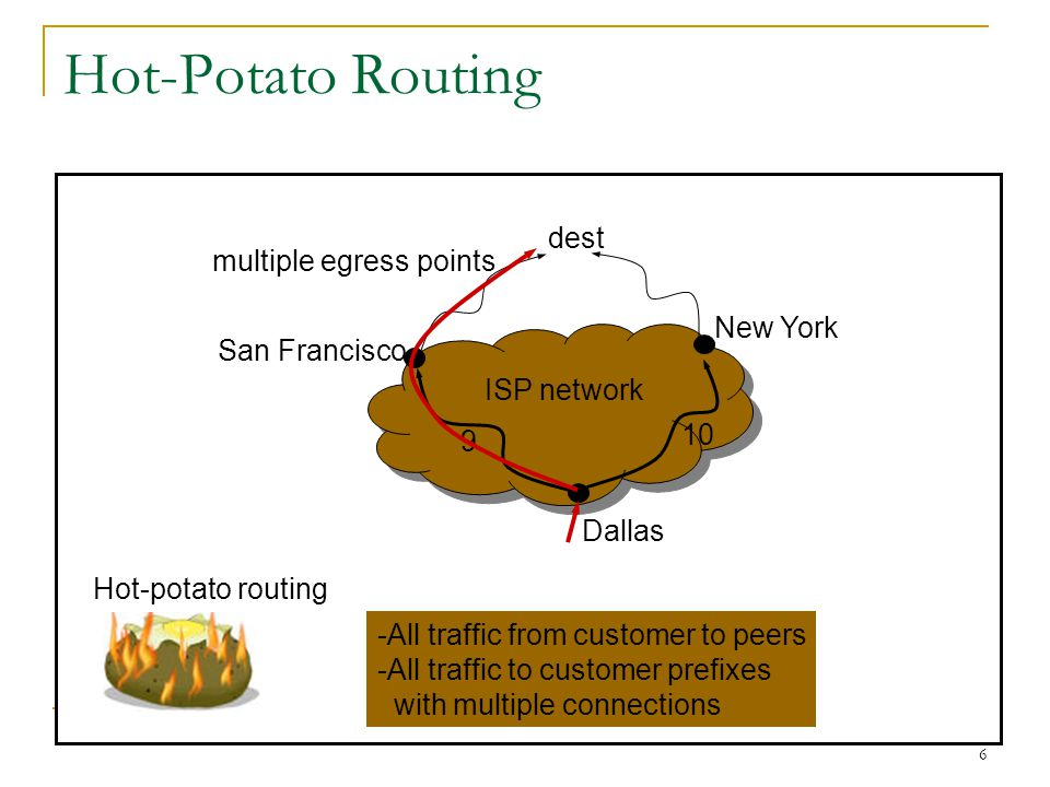 6 Hot-Potato Routing San Francisco Dallas New York Hot-potato routing = route to closest egress point when there is more than one route to destination ISP network 9 10 dest multiple egress points -All traffic from customer to peers -All traffic to customer prefixes with multiple connections